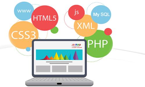 Customized Web Applications